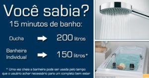 Ducha ou Banheira: Saiba qual consome mais água.
